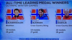 Norway's Marit Bjorgen broke her own records, that are shown here, by the end of these games! Photo by Karen Salkin.